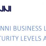 White paper on 5G-VINNI Business Layer Design